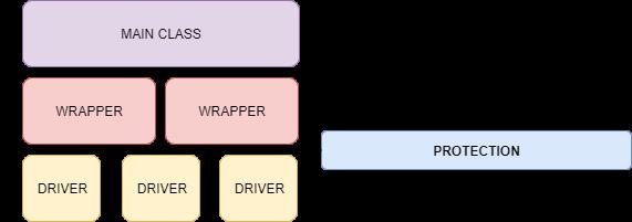 Glueing diagram