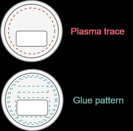 Glueing pattern